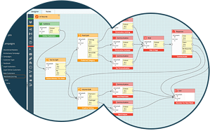 CDP journey orchestration