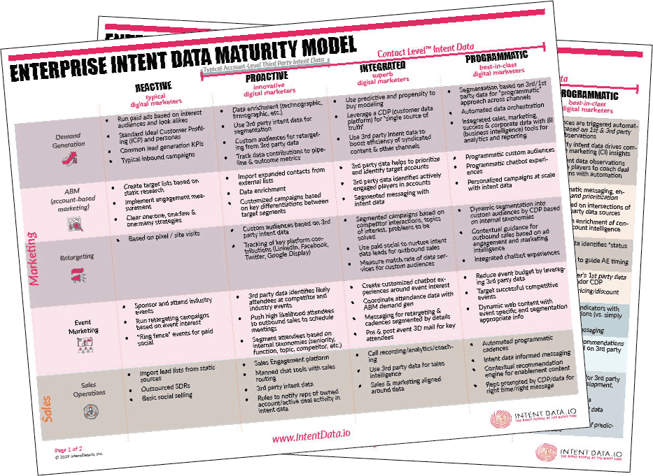 Maturity Model CTA image